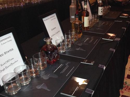 Scotch Experience